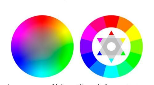 Correção de cor