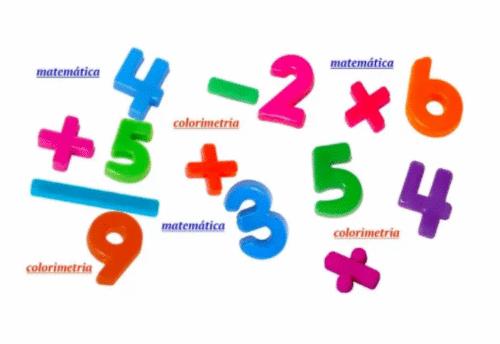 Você sabe o que é matemática da colorimetria?